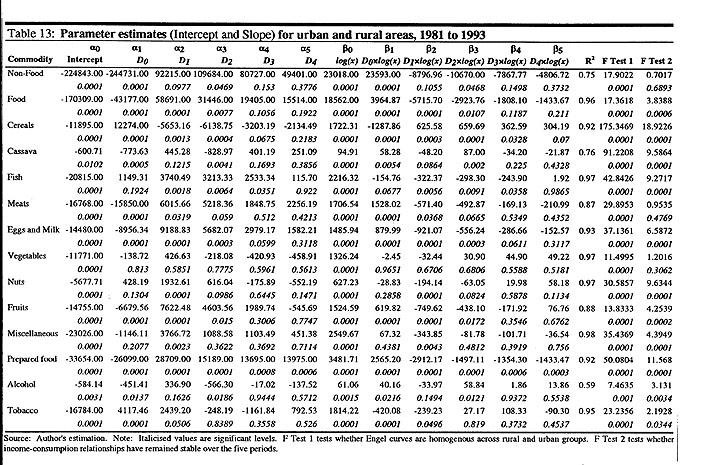 parameter definition statistik